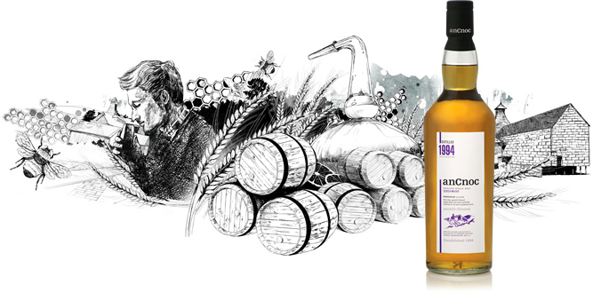 anCnoc illustration with man nosing whisky glass and bottle of archived Vintage 1994