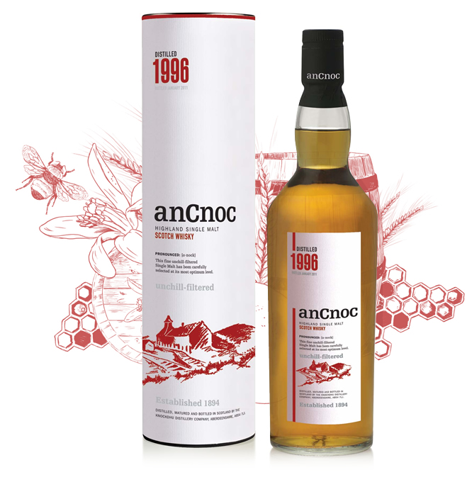 anCnoc single malt Scotch whisky Vintage 1996