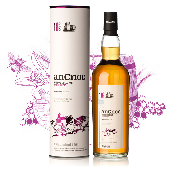anCnoc 18 Years Old bottle and tube with illustration